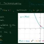 MAA2, Toisen asteen polynomifunktio