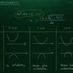 Diskriminantti 2. asteen yhtälölle