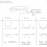 Diskriminantti 2. asteen yhtälölle, tulostus