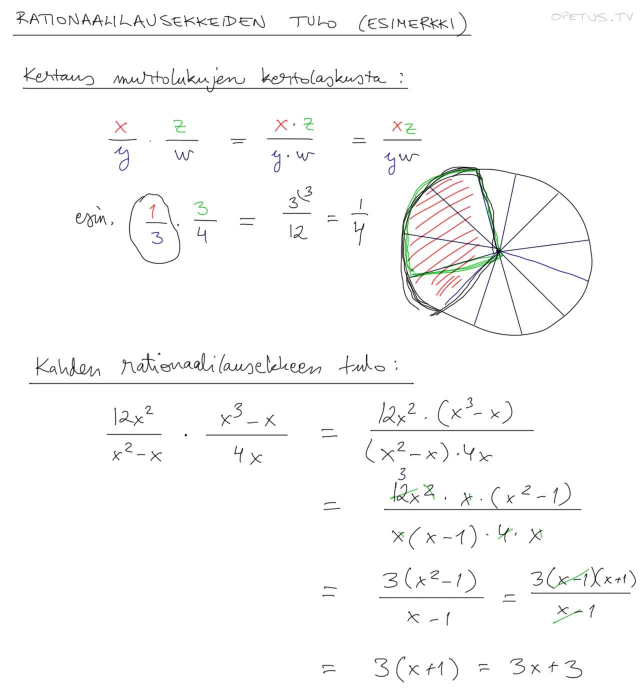 Tulo Matematiikka
