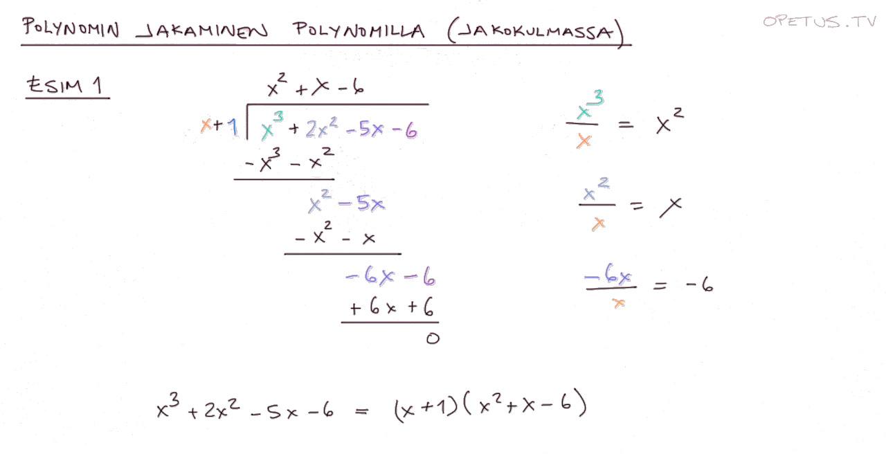 Polynomi Jakokulma