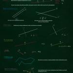 MAA3, tasogeometrian peruskäsitteet