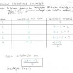 MAA3, monikulmion lävistäjien lukumäärän kaavan johtaminen, tulostusversio
