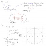 Huomautuksia tasokäyrien yhtälöistä, tulostusversio