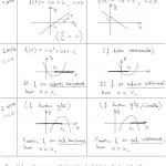 Polynomifunktioiden kasvavuus ja vähenevyys, tulostusversio