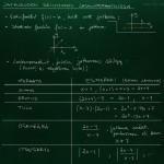 Jatkuvuuden säilyminen laskuoperaatioissa