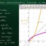 Funktio ja käänteisfunktio samassa kuvaajassa