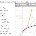 Funktio ja käänteisfunktio samassa kuvaajassa, tulostus