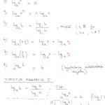 Logaritmin ominaisuuksia, tulostus