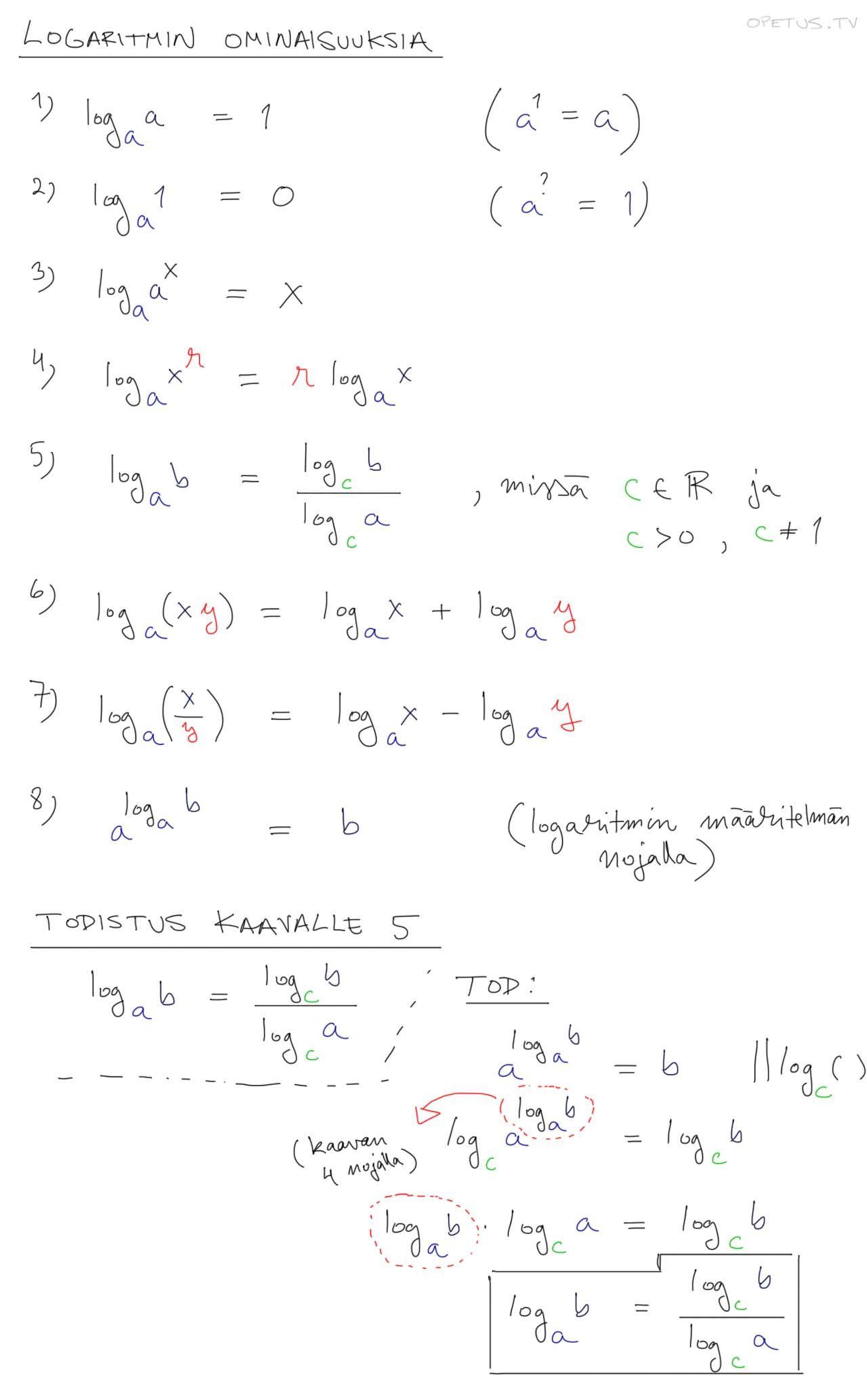 Logaritmien Laskusäännöt