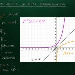 Logaritmifunktio ja sen kuvaaja