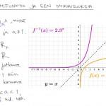 Logaritmifunktio ja sen kuvaaja, tulostus