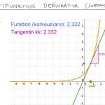 Johdanto eksponenttifunktion derivaattaan, tulostus