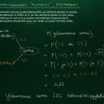 Yhteenlaskusäännön puumalli (YO S01/5)