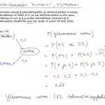 Yhteenlaskusäännön puumalli (YO S01/5), tulostusversio